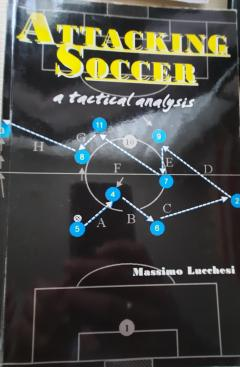 Attacking soccer - a tactical analysis